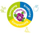 Logo Frühjahrsfit